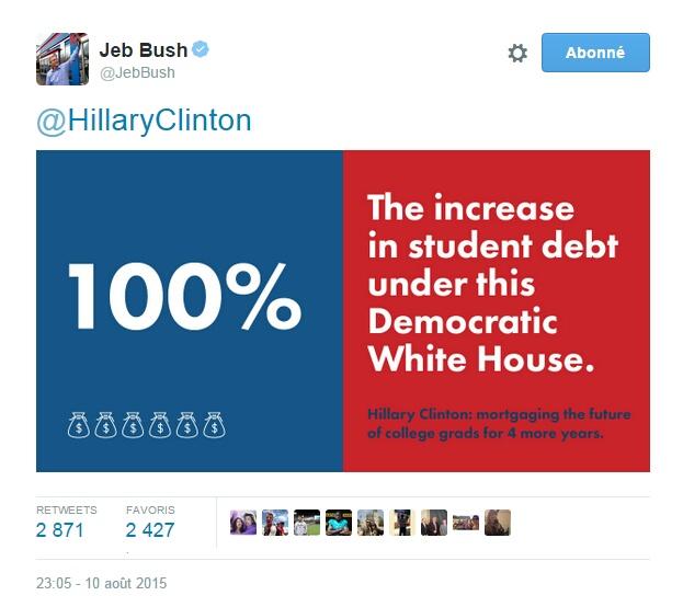 Traduction: 100%. L'augmentation de la dette étudiante sous cette administration démocrate.