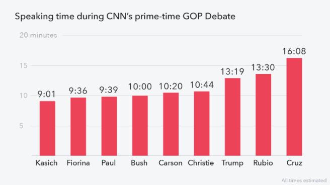 Source: CNN