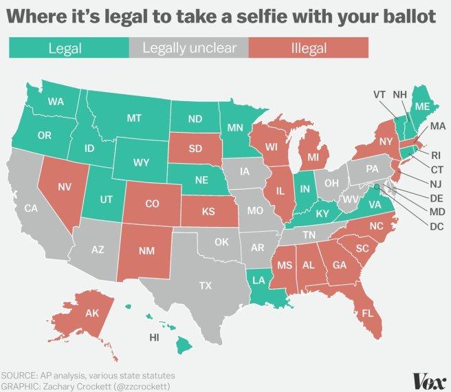 Les états où il est légal/illégal de prendre un selfie avec son bulletin de vote (Source: Vox)