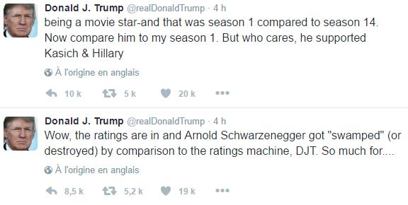 """Traduction: Wow, les audiences sont connues et Arnold Schwarzenegger a été """"submergé"""" (ou détruit) en comparaison à la machine à audience, DJT (ndlr: Donald J. Trump). Et dire que c'est une star de cinéma - et c'était la saison 1 comparée à la saison 14. Maintenant comparez-le à ma saison 1. Mais qui s'en soucie, il a soutenu Kasich & Hillary."""